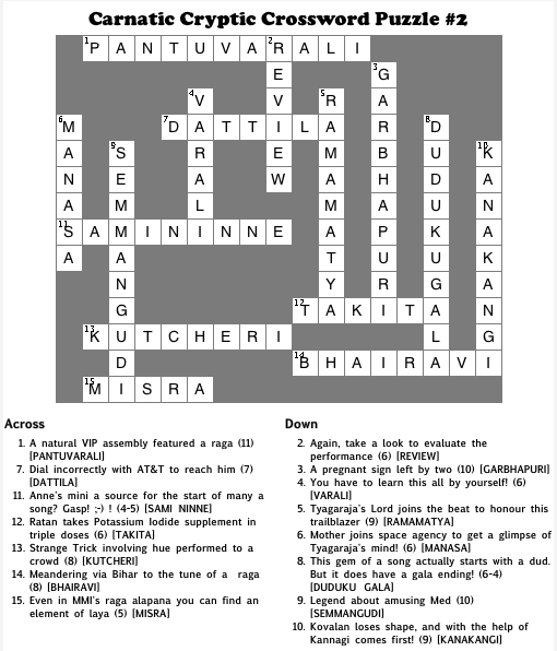 Solution For Carnatic Cryptic Crossword Puzzle 2